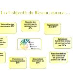 9-objectifs